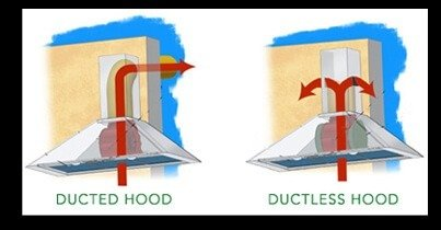 kitchen-chimney-duct v/s ductless