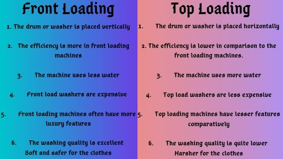front loading and top loading washing machines difference